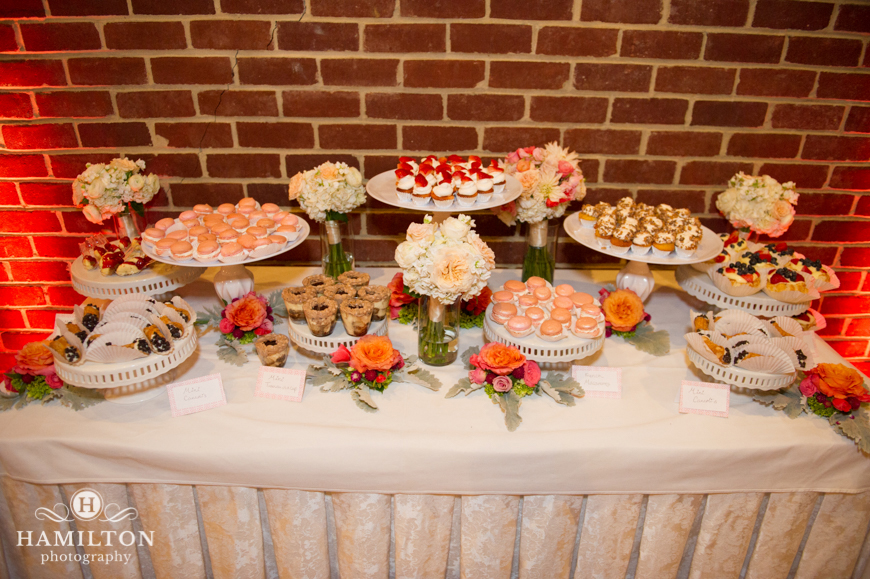 Wedding Reception Treats